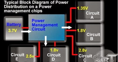 What Is Power Mangement Ic How Does It on nokia power supply