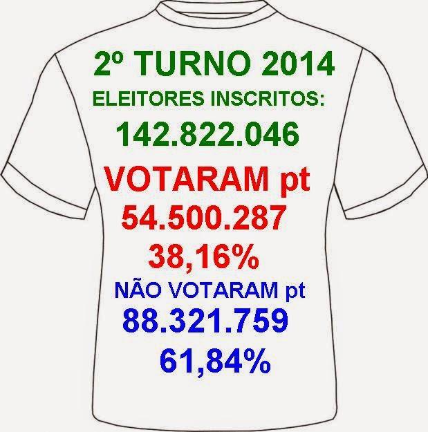 ELEIÇÕES 2014 - 2º TURNO