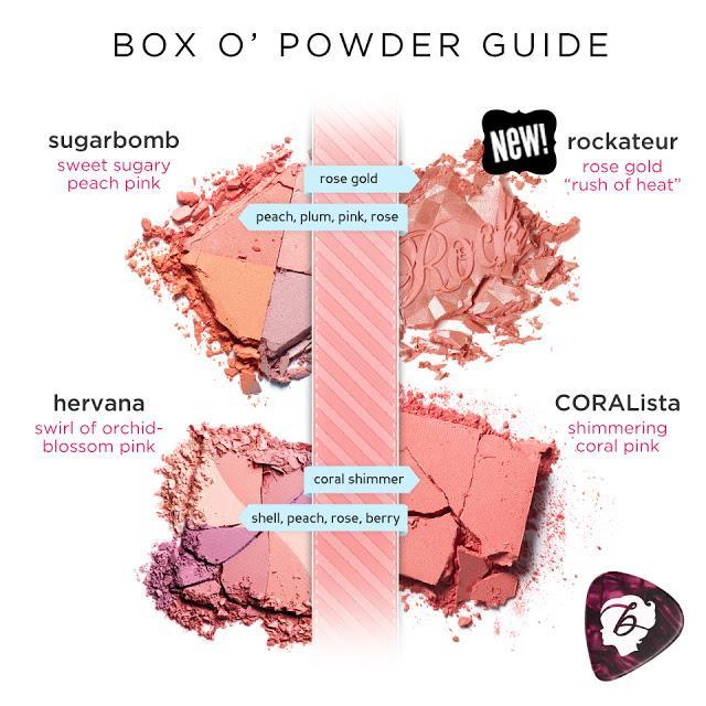 THE CANADIAN PRINCEZA : Benefit Cosmetics  Rockateur is a True Blush