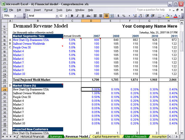 Doc.#585680: Financial Analysis Template – Financial Analysis ...