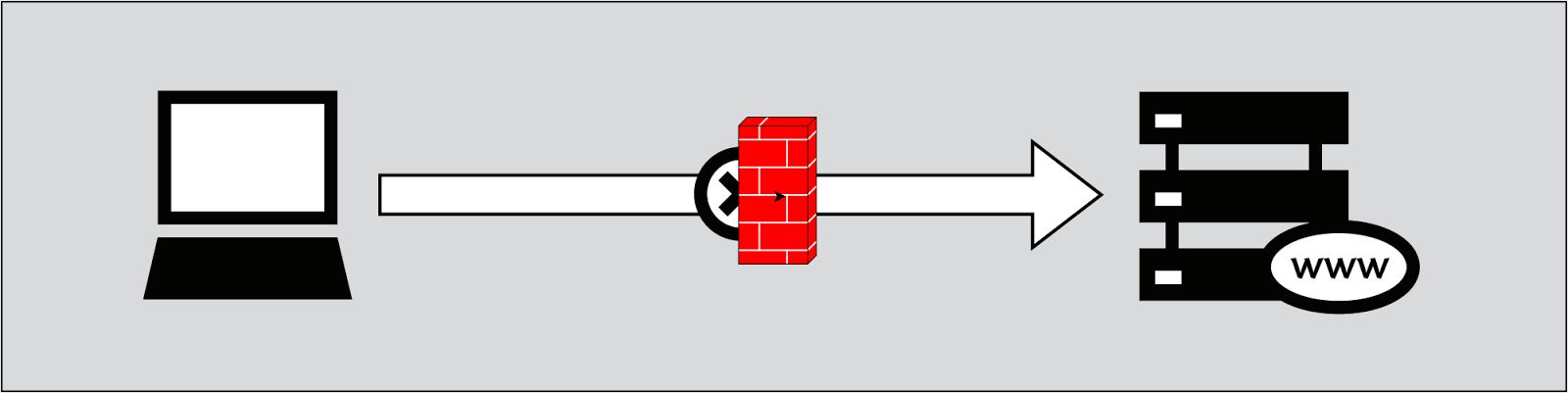 break mobile internet proxy