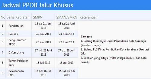 Jadwal PPDB Surabaya 2013 jalur khusus