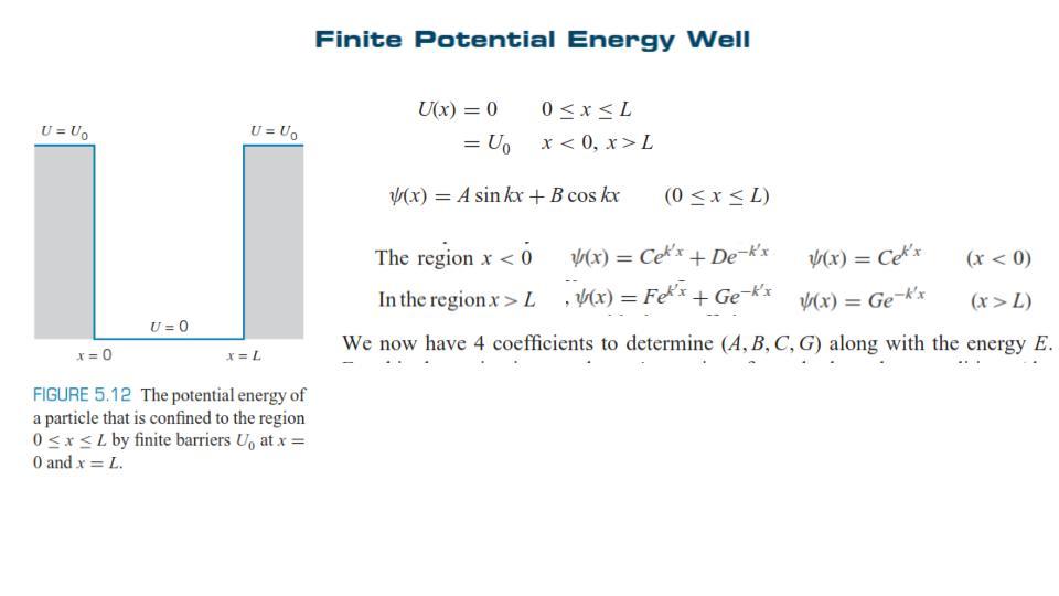 828723e18de Aplicações da Equação de Schrodinger - Krane 5.4  Soluções Para Energia  Potencial Constante  A Partícula Livre  Poço Infinito de Energia Potencial   Poço ...