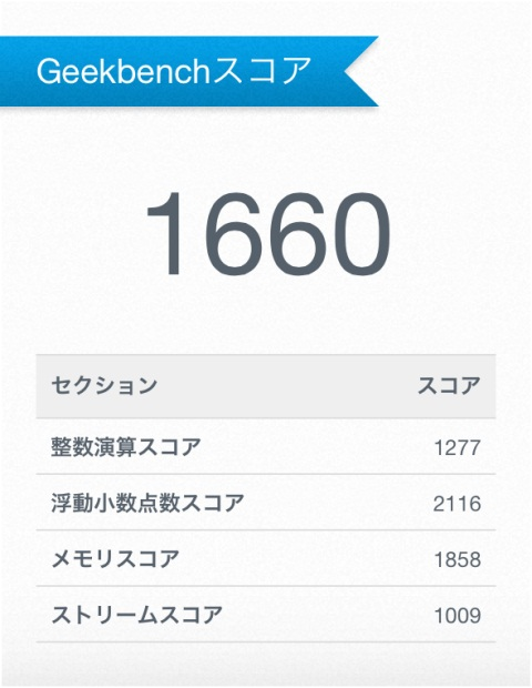 iPhone5ベンチマーク