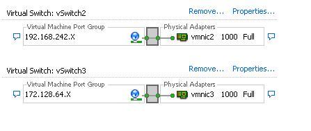 VLAN Tagging on VMware ESX