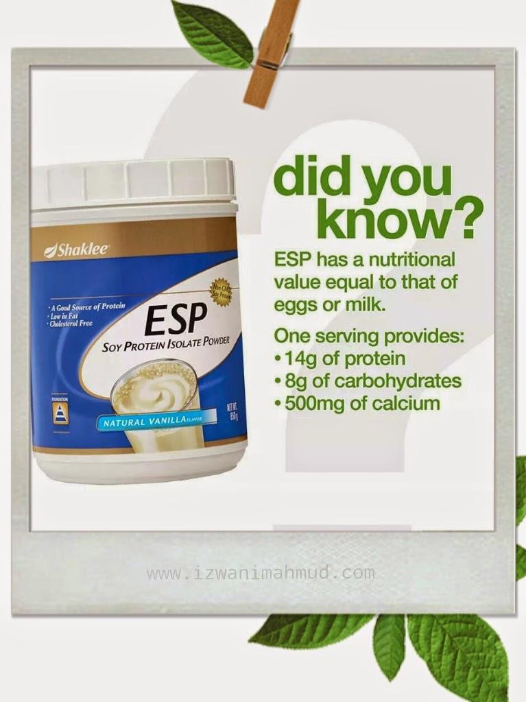 ESP Shaklee, Kebaikan ESP, Kepentingan Protein, Protein Shaklee