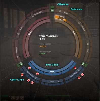 The Secret World - Ability Wheel Explained