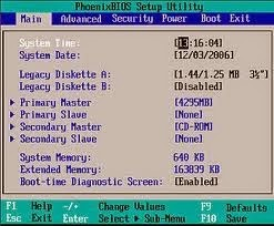 a collection of software inward the reckoner that governs the whole configure a reckoner such How to Go to BIOS Settings