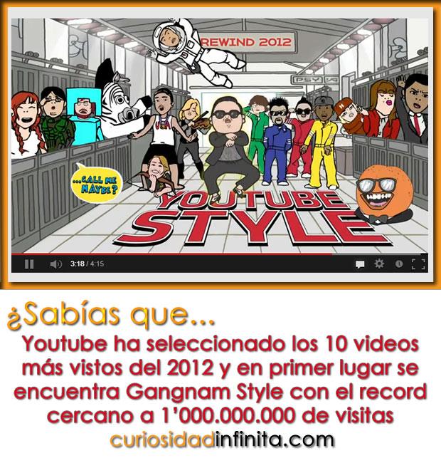los 10 videos mas vistos en youtube 2012 gangnam style psy youtube style logo rewind 2012