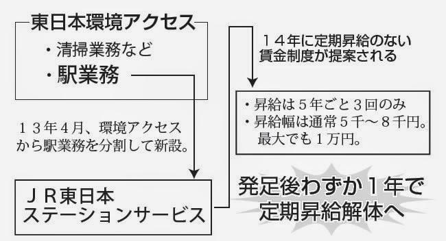 http://www.doro-chiba.org/nikkan_dc/n2015_01_06/n7879..htm