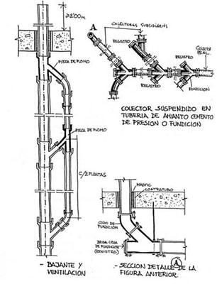 Materiales de construccion instalaciones hidraulicas for Planos de instalacion hidraulica de una alberca