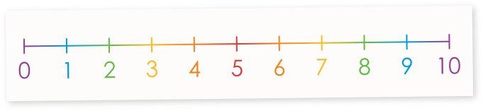 Kindergarten Number Line - kindergarten number line addition due ...