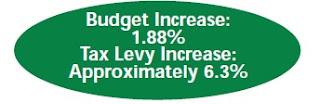 Lindenhurst school district budget 2011-2012