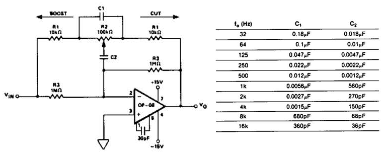 Octave Equalizer Circuit