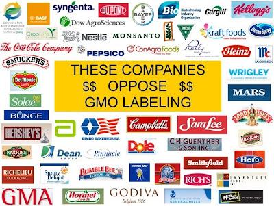 カリフォルニア州における住民投票で遺伝子組み換え表示に反対した企業