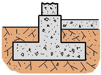 """Settlement and Allowable Bearing Capacity in the soil under shallow  foundation """"article"""""""