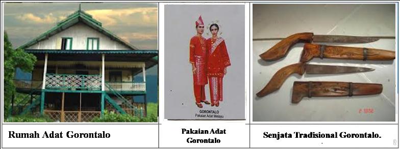 rumah,pakaian,senjata adat gorontalo