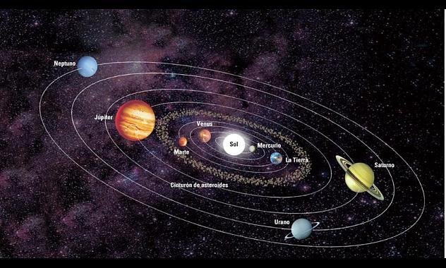 Evolución de la vida en otros planetas