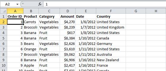 Hướng dẫn sử dụng Pivot tables trong Excel để lập báo cáo