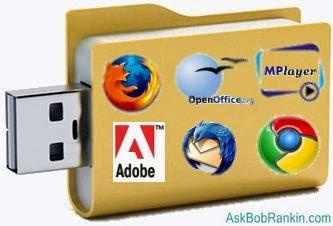 Software Portable, Installer, Game Portable, Aplikasi Portable, Putuberbagi