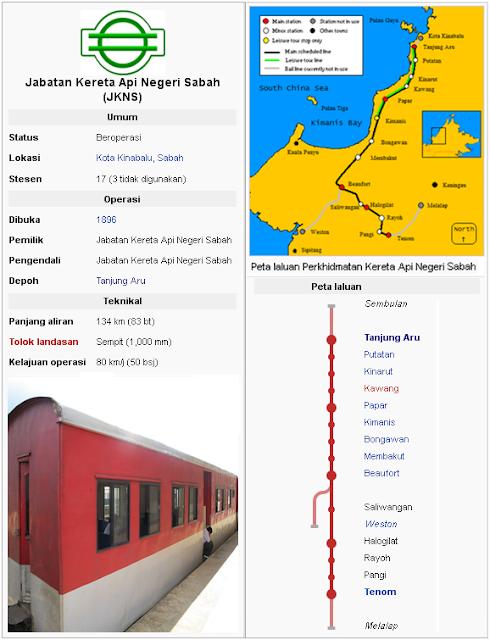 keretapi Sabah