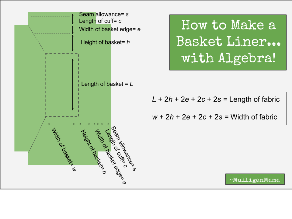 Mulligan Mama: How to Make a Basket Liner... Using Algebra!