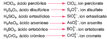 Ejemplos de formacion de oxoaniones