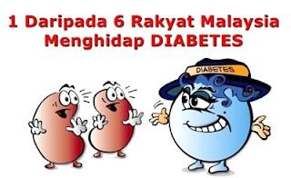 diabetes kencing manis di malaysia