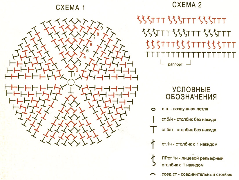 Вязание по схеме крючком круг 733