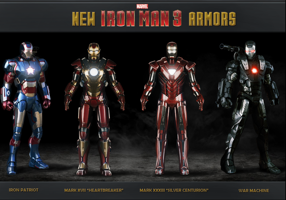The Evolution Of Iron Man's Armor