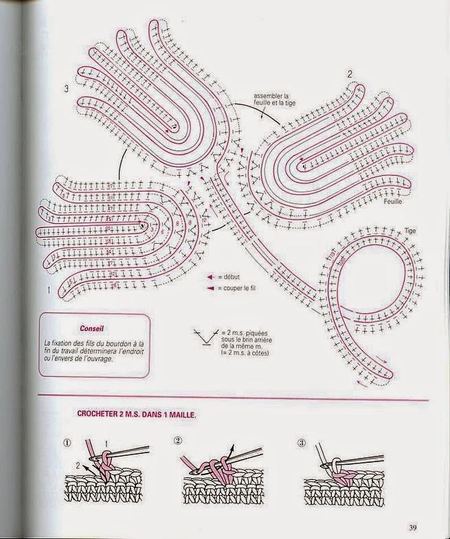 Порядок вязания: