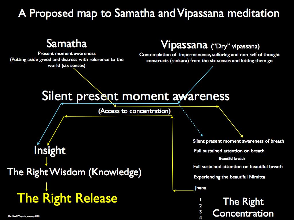 Ajahn Brahm's Meditation Group in Toronto: December 2012