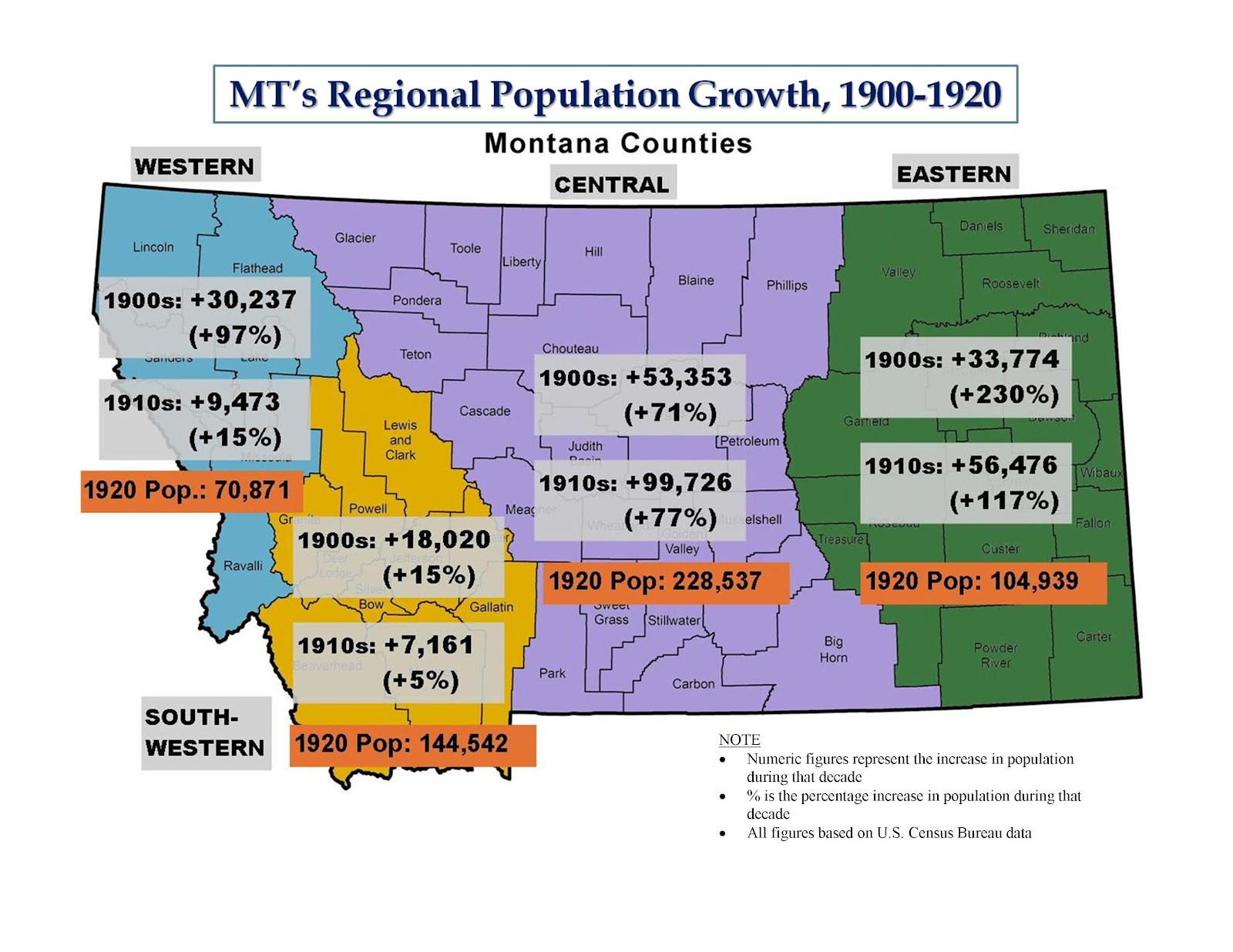 Montana History Revealed: Boom and Bust: What Happened to ...