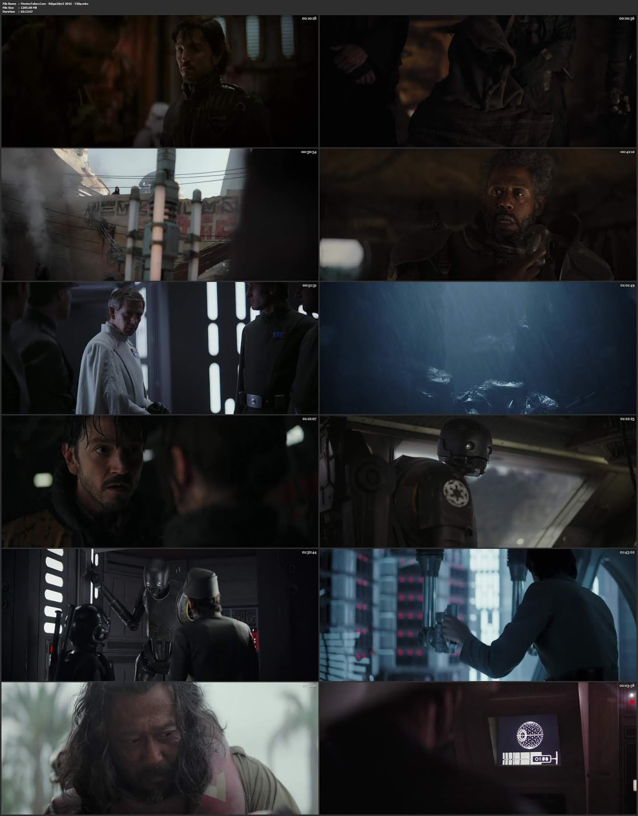 Rogue One A Star Wars Story 2016 Hindi Tamil 300MB BluRay 480p