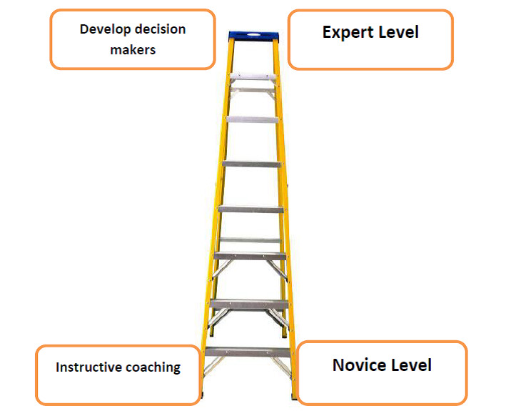 how to put a sports ladder on facebook