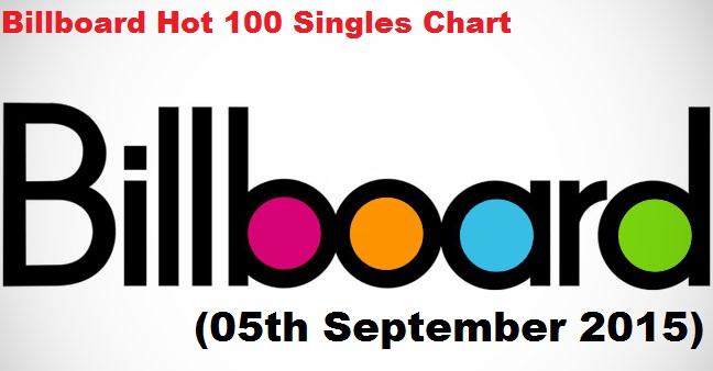 100 Tangga Lagu Barat Terbaru September 2015 Via Billboard.com