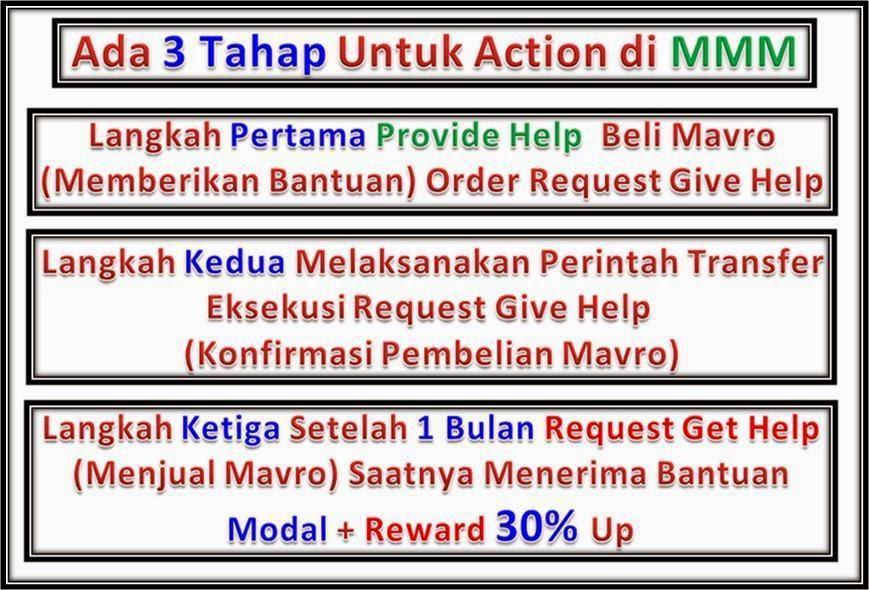 mmm indonesia