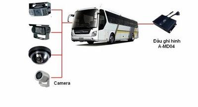 Doanh nghiệp chủ động lắp đặt camera giám sát cho xe khách