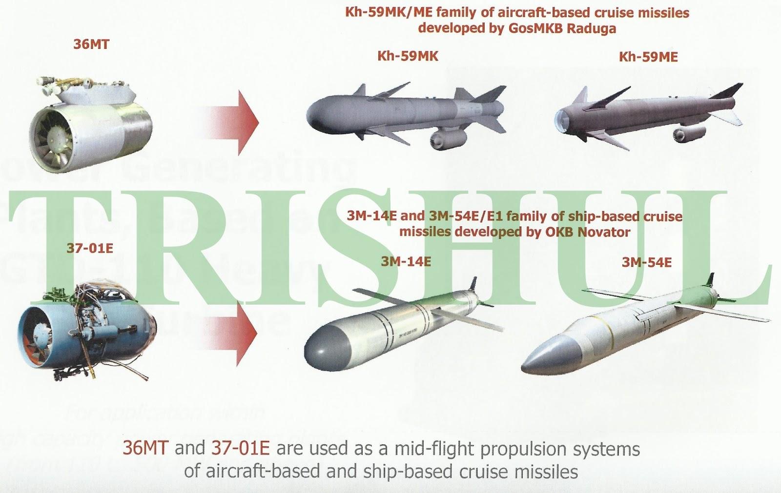 موتور توربوپراپ و پراپ فن روی موشکهای کروز و افزایش چند