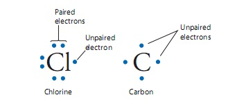 How many valence electrons does carbon have?