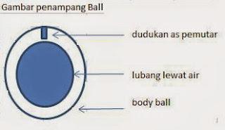 cara memperbaiki ball valve