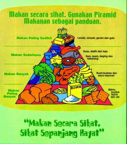 Tips DIet Seimbang