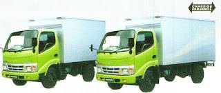 HIno Dutro 110 SDL truk box