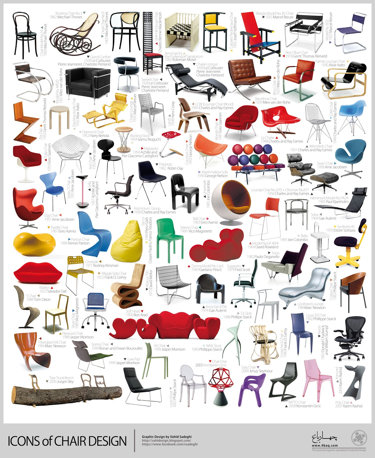 Icons of chair design vahid sadeghi for Design icon chairs