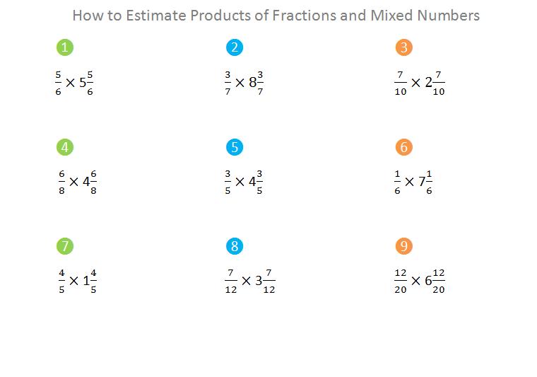 Estimating Fractions 5th Grade estimating fractions worksheet – Estimating Multiplication Worksheet