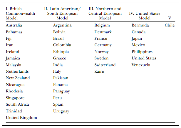 international accounting standards list pdf
