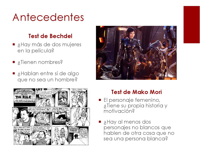 COMPLETA el TEST MuMA online