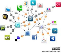 Digital networking applications