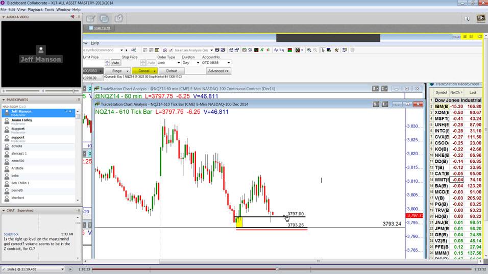 Торговля XLT в реальном времени. 20 октября, фьючерсы NASDAQ: Установка. Сэм Сейден (Sam Seiden)