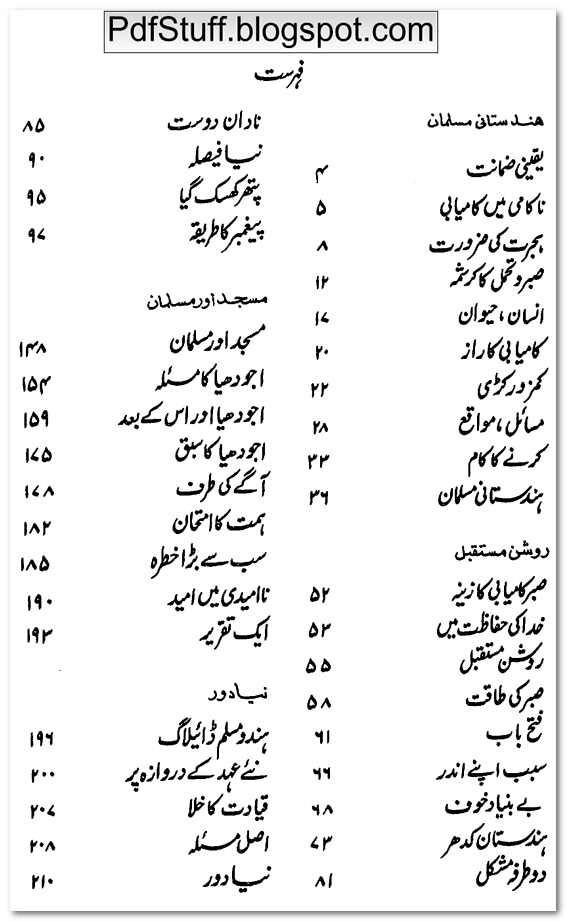 Contents of the Urdu book Hindustani Musalman